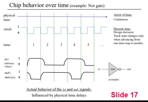 Chapter 3 Slide, 2nd Ed-Slide 17