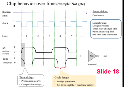 Chapter 3 Slide, 2nd Ed-Slide 18