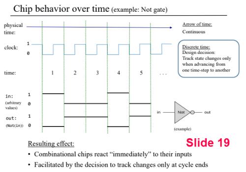 Chapter 3 Slide, 2nd Ed-Slide 19